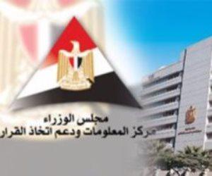 مصر أفضل وجهة جاذبة للاستثمار فى أفريقيا للعام الرابع على التوالي