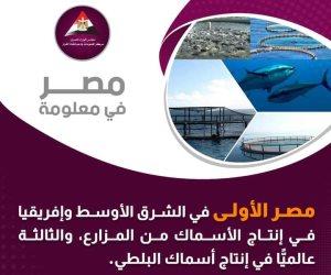 إنتاج الأسماك يبلغ نحو 2 مليون طن.. مصر الأولى بالشرق الأوسط وأفريقيا والثالثة عالميا في إنتاج البلطي