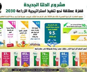 سلع استراتيجية وأمن غذائي.. مشروع الدلتا الجديدة قفزة عملاقة في ملف الزراعة