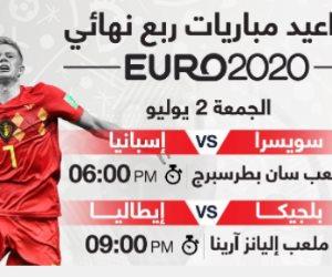 اشتعال صراع دور الثمانية بـ يورو 2020.. تعرف على مباريات اليوم