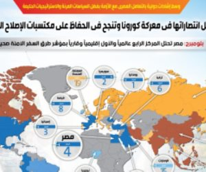 مصر تواصل انتصاراتها في معركة كورونا.. إشادات دولية بالتعامل مع الجائحة
