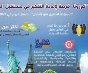 معلومات الوزراء: جائحة كورونا فرصة لإعادة التفكير فى مستقبل السياحة عالميا